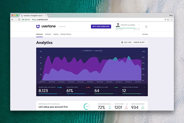 Userlane Analytics dashboard